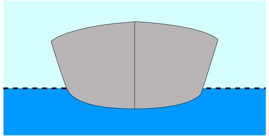 Coque ronde
