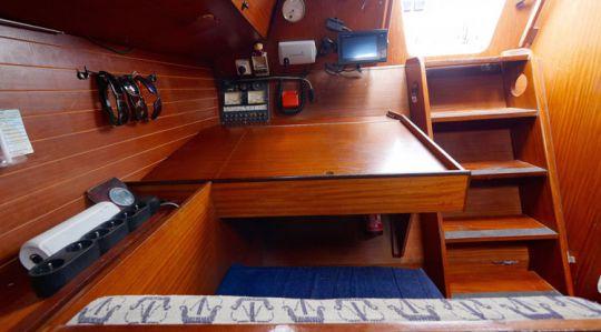 Budget bateau Blandine et Max