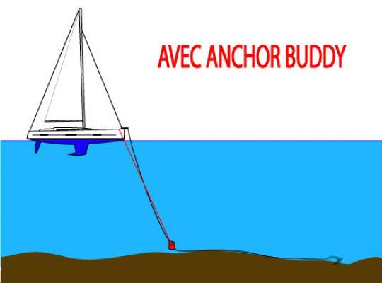 Anchor Buddy Croix du Sud Marine