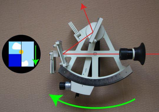 Comment prendre une mesure avec un sextant ?