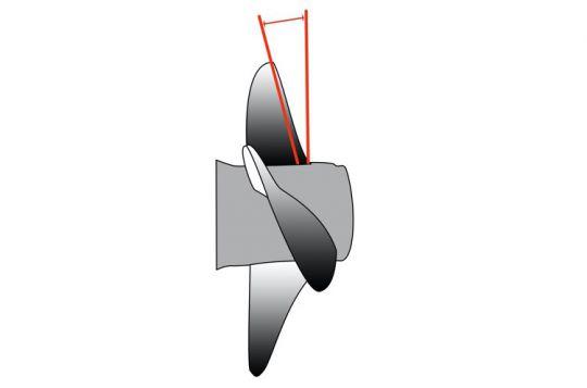 Les caractéristiques d'une hélice de bateau