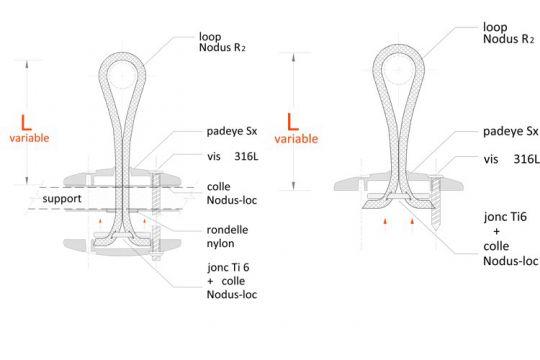 Le Nodus-Padeye peut se coller sur le pont ou bien le traverser