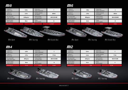 Packages bateaux/moteurs