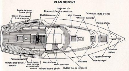 Evasion 37 Voilier Du Chantier Beneteau Fiche Technique Bateaux Com