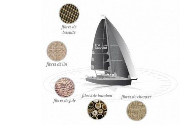 Eco-Transat, des voiliers en fibres naturelles
